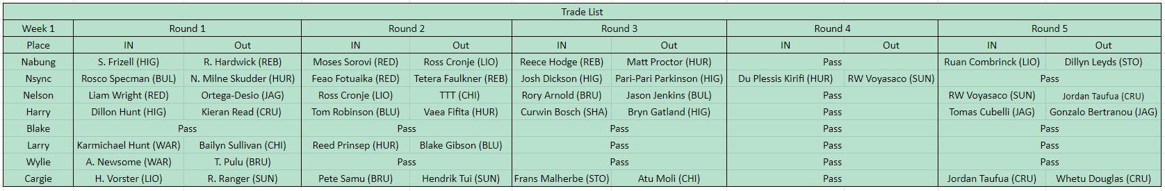 rd 1 trades